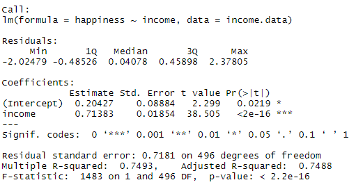 Simple regression results
